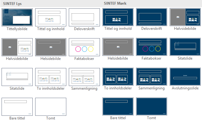 SINTEF PowerPoint Layouts