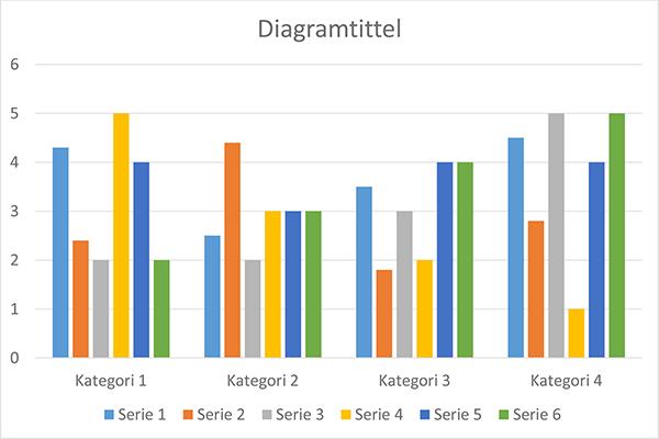 Fargepalett med grafeksempel