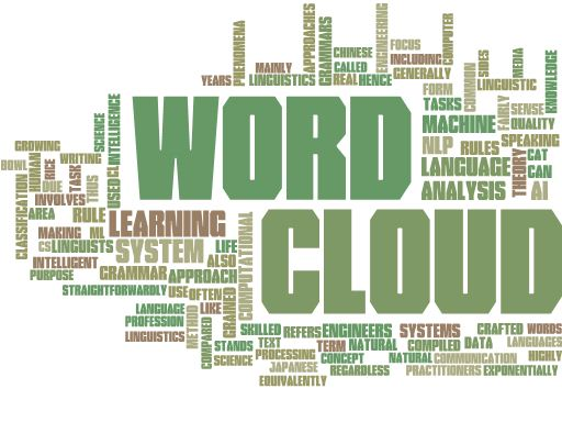 Wordcloud for Office